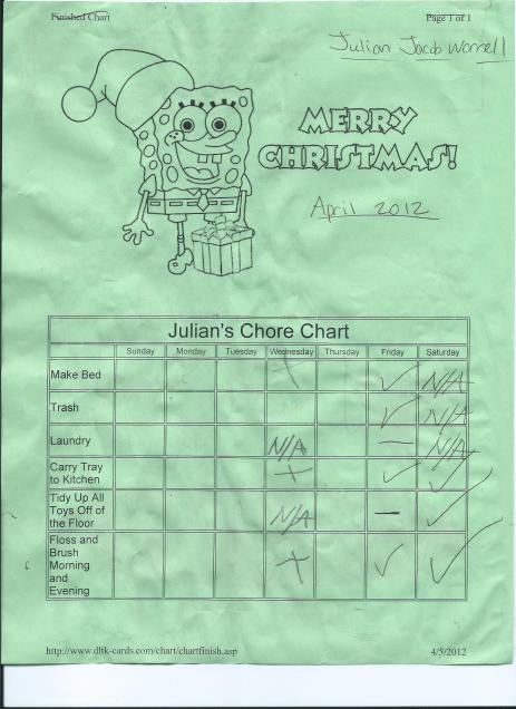 JULIAN'S CHORE CHART.2012