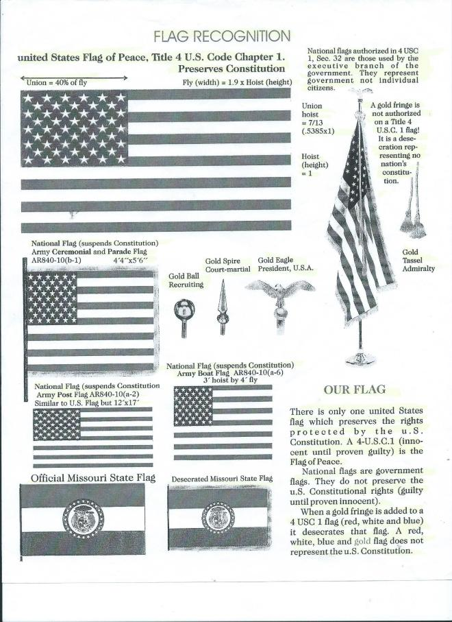 flag recognition.2